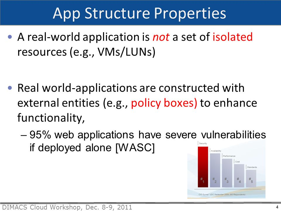 DIMACS Cloud Workshop, Dec. 8-9, 2011 App Structure Properties A real-world application is not a set of isolated resources (e.g., VMs/LUNs) Real world