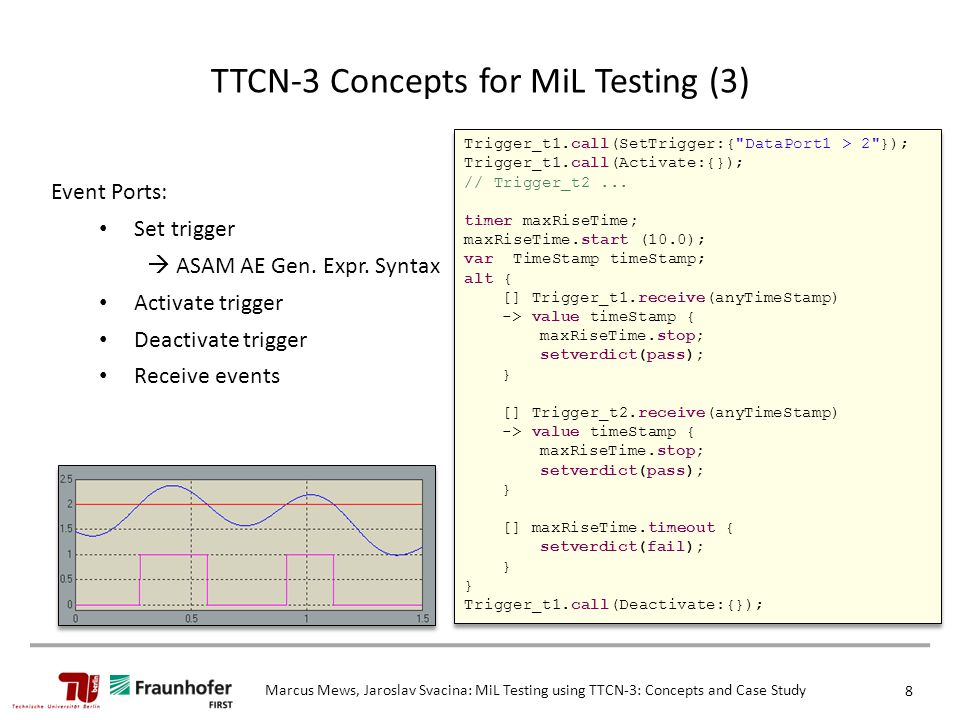 Marcus Mews, Jaroslav Svacina: MiL Testing using TTCN-3: Concepts and Case Study 8 Event Ports: Set trigger  ASAM AE Gen.