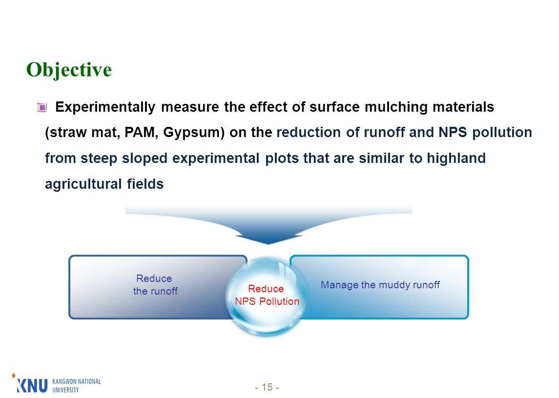 Reduce the runoff Manage the muddy runoff Reduce NPS Pollution Objective Experimentally measure the effect of surface mulching materials (straw mat, PAM, Gypsum) on the reduction of runoff and NPS pollution from steep sloped experimental plots that are similar to highland agricultural fields - 15 -