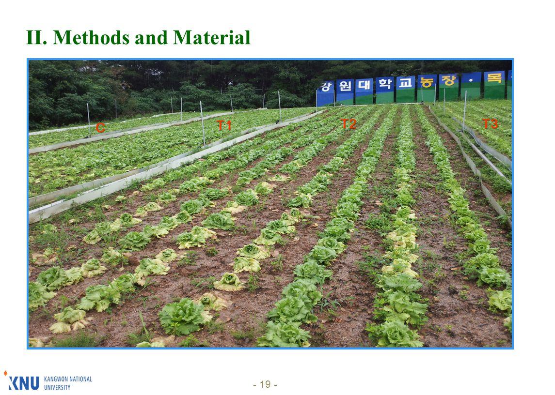 II. Methods and Material - 19 - C T1 T2T3