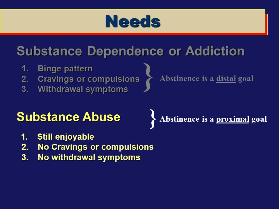 Needs Substance Dependence or Addiction Substance Dependence or Addiction 1.Binge pattern 2.Cravings or compulsions 3.Withdrawal symptoms Substance Ab