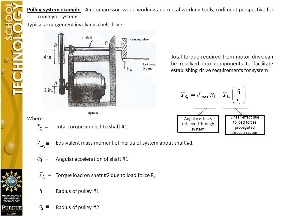 Pulley system example : Air compressor, wood working and metal working tools, rudiment perspective for conveyor systems. Typical arrangement involving