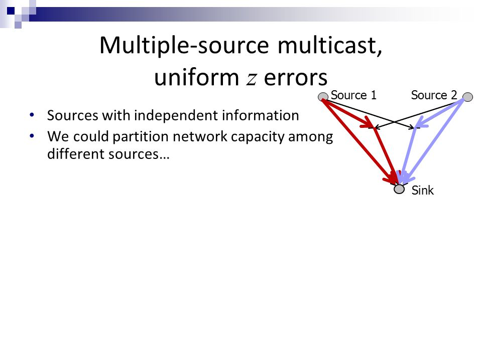 Multiple-source multicast, uniform z errors Sources with independent information We could partition network capacity among different sources… But coul