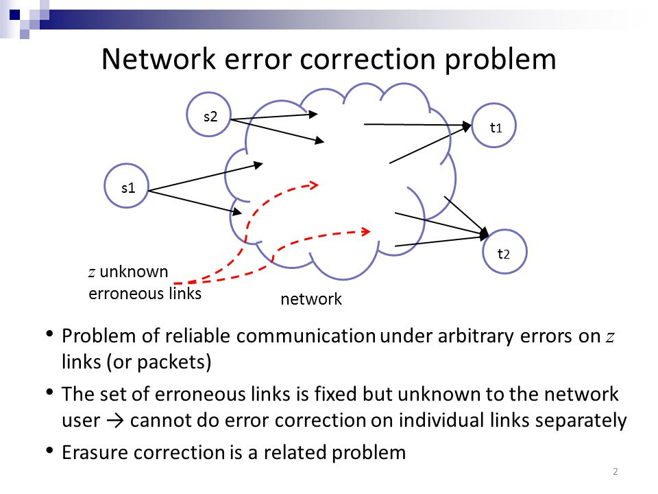 Network error correction problem 2 s2 z unknown erroneous links t1t1 t 2 Problem of reliable communication under arbitrary errors on z links (or packe