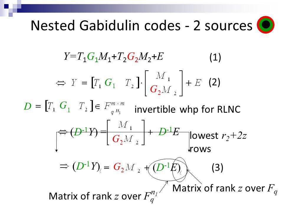 Nested Gabidulin codes - 2 sources 1 G 2 G ( D -1 Y) 2 G Y=T 1 G 1 M 1 + T 2 G 2 M 2 + E lowest r 2 +2z rows ( D -1 Y) = 2 G D -1 E (D -1 E) invertible whp for RLNC (2) (1) (3) D 1 G Matrix of rank z over F q n1n1