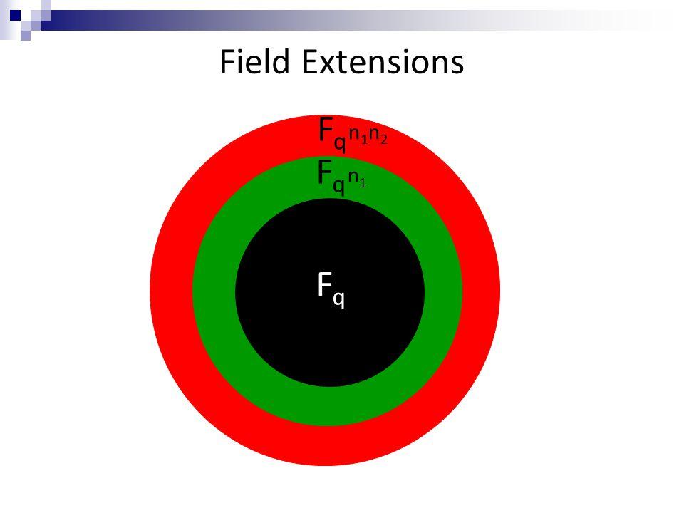 Field Extensions FqFq FqFq FqFq n1n1 n1n2n1n2