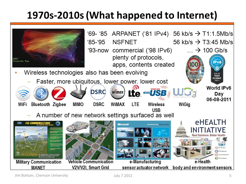 1970s-2010s (What happened to Internet) Jim Bottum, Clemson University July 7 20115 '69- '85 ARPANET ('81 IPv4) '85-'95 NSFNET '93-now commercial ('98 IPv6) 56 kb/s  T1:1.5Mb/s 56 kb/s  T3:45 Mb/s …  100 Gb/s Wireless technologies also has been evolving  Faster, more ubiquitous, lower power, lower cost  A number of new network settings surfaced as well World IPv6 Day 06-08-2011 WiFi Bluetooth Zigbee MIMO DSRC WiMAX LTE Wireless USB WiGig Military Communication MANET Vehicle Communication V2V/V2I, Smart Grid e-Manufacturing sensor actuator network e-Health body and environment sensors plenty of protocols, apps, contents created