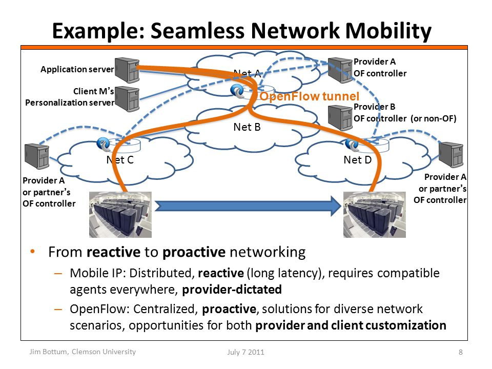 Example: Seamless Network Mobility 8 Net CNet D Net A Net B Application server Client M Provider A OF controller Provider B OF controller (or non-OF) Provider A or partner's OF controller Provider A or partner's OF controller Client M's Personalization server From reactive to proactive networking – Mobile IP: Distributed, reactive (long latency), requires compatible agents everywhere, provider-dictated – OpenFlow: Centralized, proactive, solutions for diverse network scenarios, opportunities for both provider and client customization OpenFlow tunnel Jim Bottum, Clemson University July 7 2011
