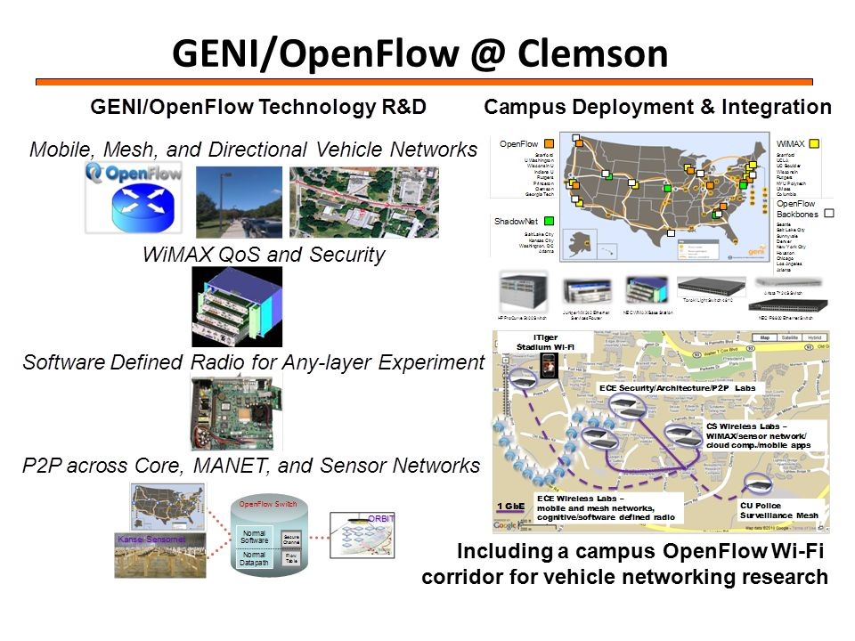 GENI/OpenFlow @ Clemson Including a campus OpenFlow Wi-Fi corridor for vehicle networking research