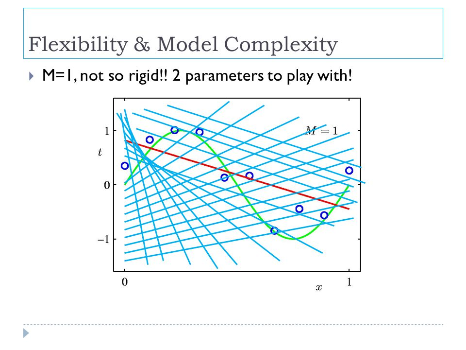 Flexibility & Model Complexity  M=1, not so rigid!! 2 parameters to play with!