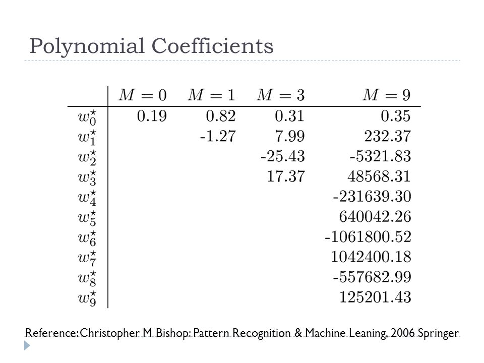 Polynomial Coefficients Reference: Christopher M Bishop: Pattern Recognition & Machine Leaning, 2006 Springer