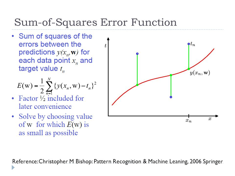 Sum-of-Squares Error Function Reference: Christopher M Bishop: Pattern Recognition & Machine Leaning, 2006 Springer