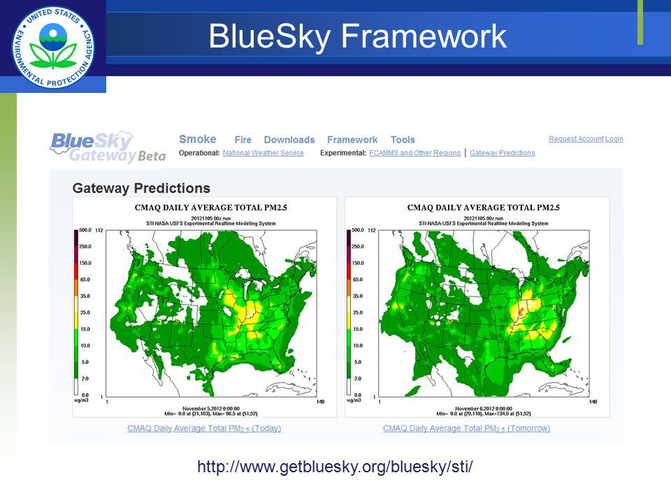 BlueSky Framework http://www.getbluesky.org/bluesky/sti/
