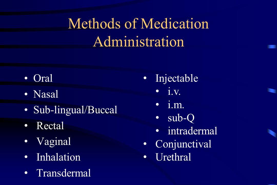 Oral Nasal Sub-lingual/Buccal Rectal Vaginal Inhalation Transdermal Injectable i.v.