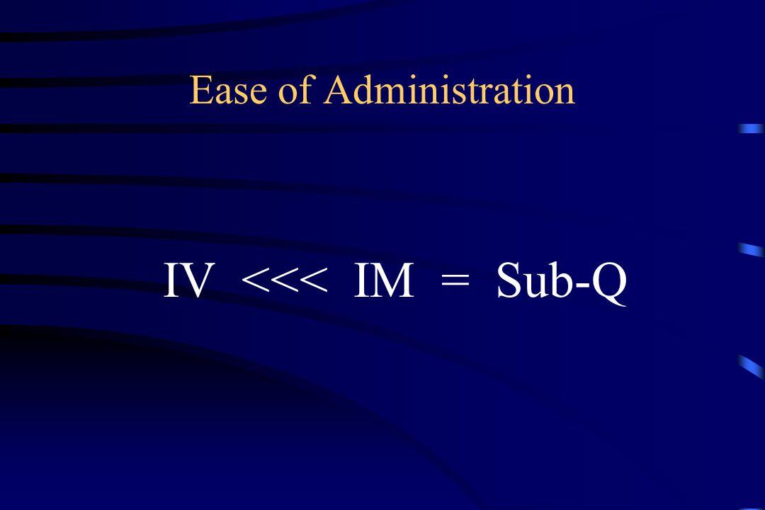 Ease of Administration IV <<< IM = Sub-Q