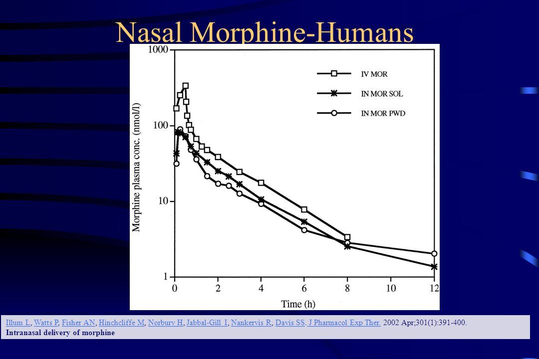 Nasal Morphine-Humans Illum LIllum L, Watts P, Fisher AN, Hinchcliffe M, Norbury H, Jabbal-Gill I, Nankervis R, Davis SS.