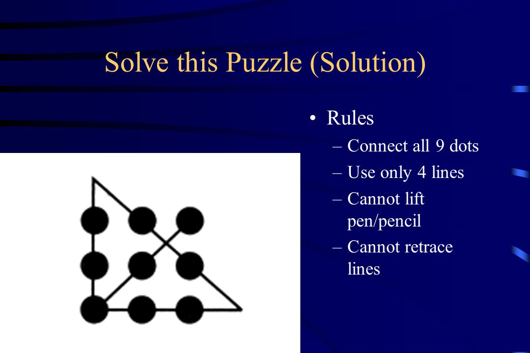Solve this Puzzle (Solution) Rules –Connect all 9 dots –Use only 4 lines –Cannot lift pen/pencil –Cannot retrace lines