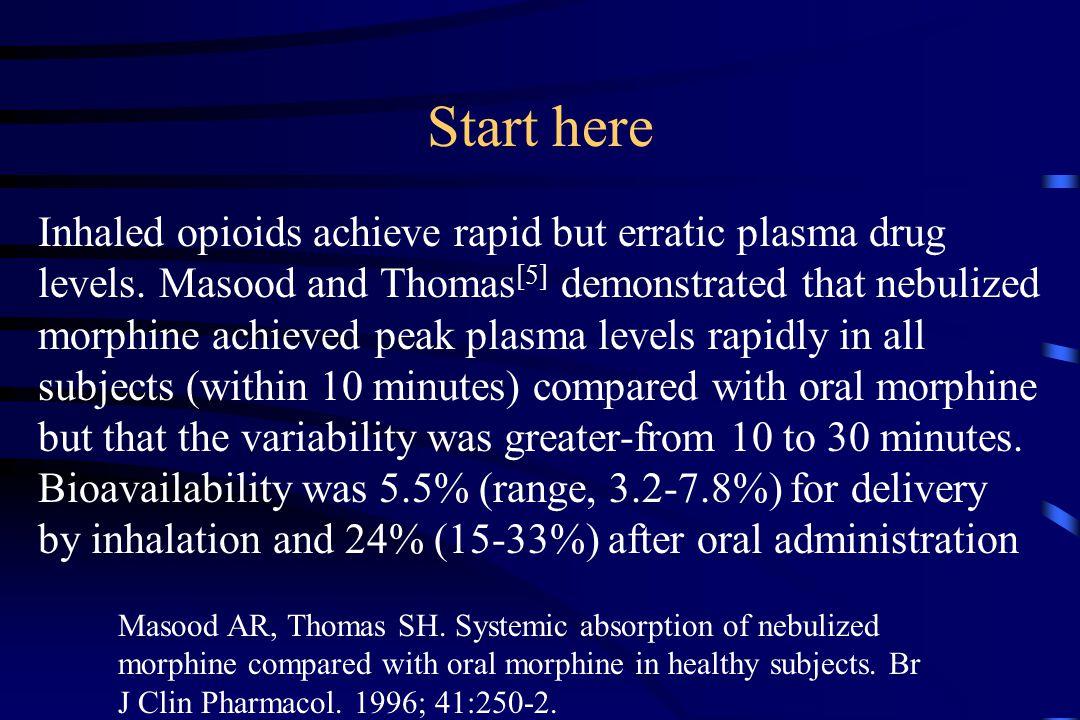 Start here Inhaled opioids achieve rapid but erratic plasma drug levels.