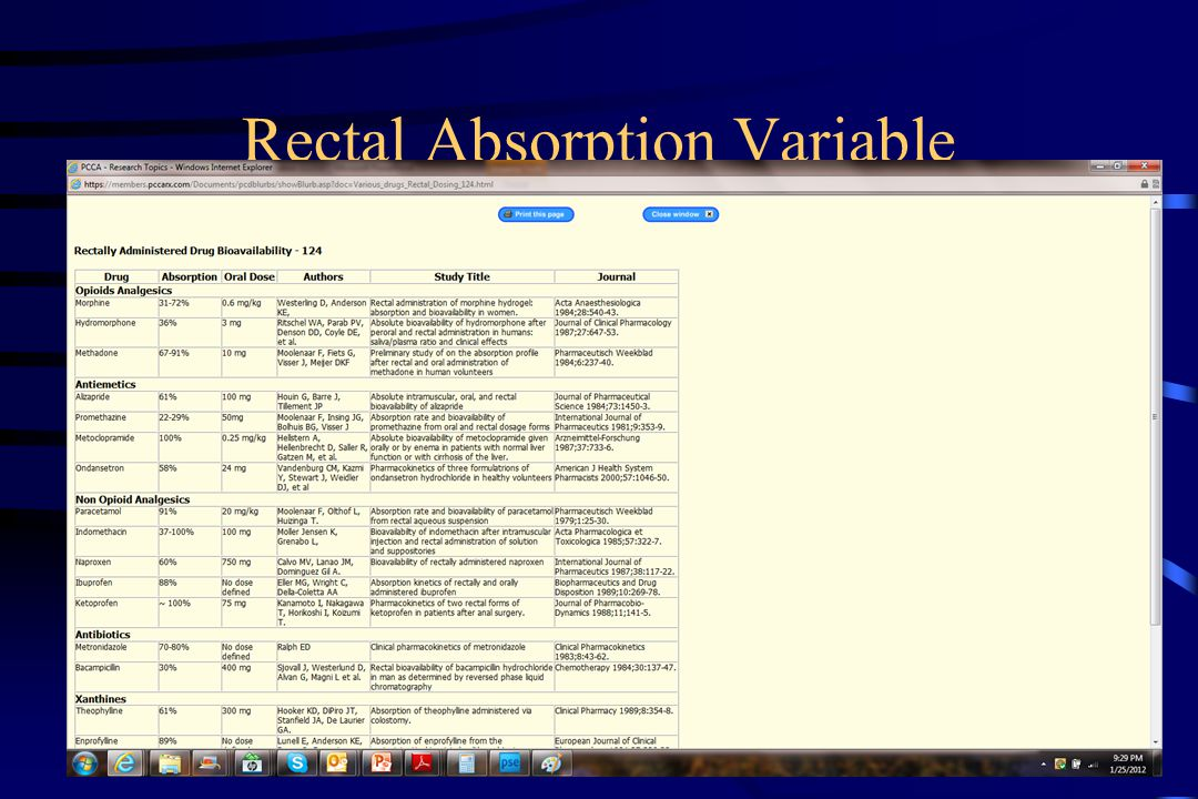 Rectal Absorption Variable