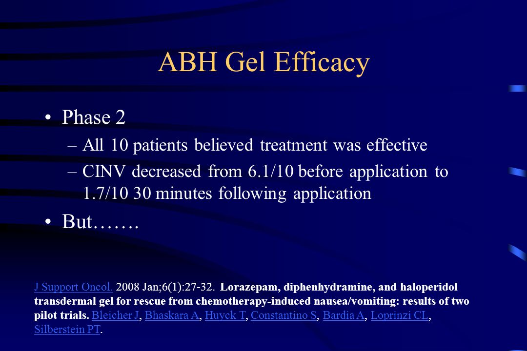 ABH Gel Efficacy Phase 2 –All 10 patients believed treatment was effective –CINV decreased from 6.1/10 before application to 1.7/10 30 minutes following application But…….