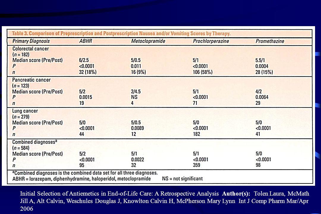Initial Selection of Antiemetics in End-of-Life Care: A Retrospective Analysis Author(s): Tolen Laura, McMath Jill A, Alt Calvin, Weschules Douglas J, Knowlton Calvin H, McPherson Mary Lynn Int J Comp Pharm Mar/Apr 2006