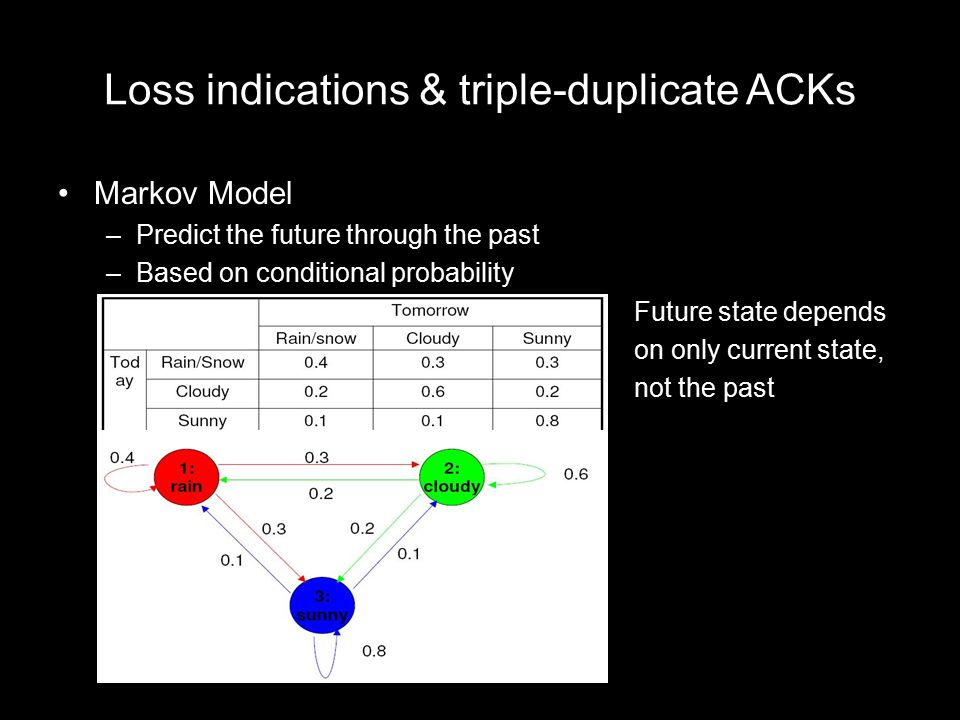 Loss indications & triple-duplicate ACKs Markov Model –Predict the future through the past –Based on conditional probability Future state depends on only current state, not the past