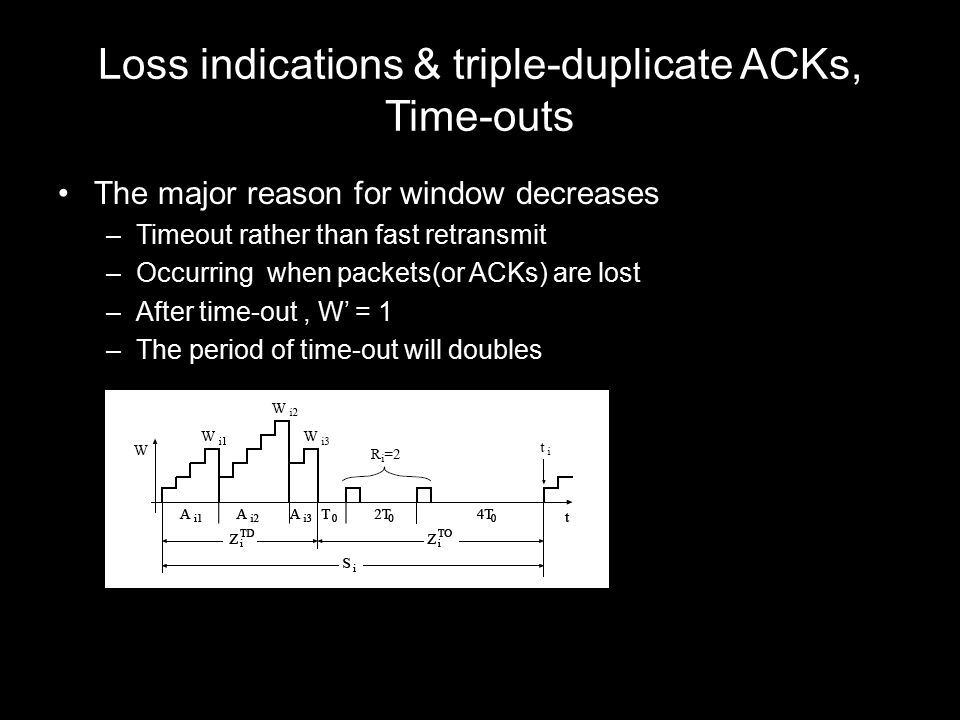 Loss indications & triple-duplicate ACKs, Time-outs The major reason for window decreases –Timeout rather than fast retransmit –Occurring when packets(or ACKs) are lost –After time-out, W' = 1 –The period of time-out will doubles