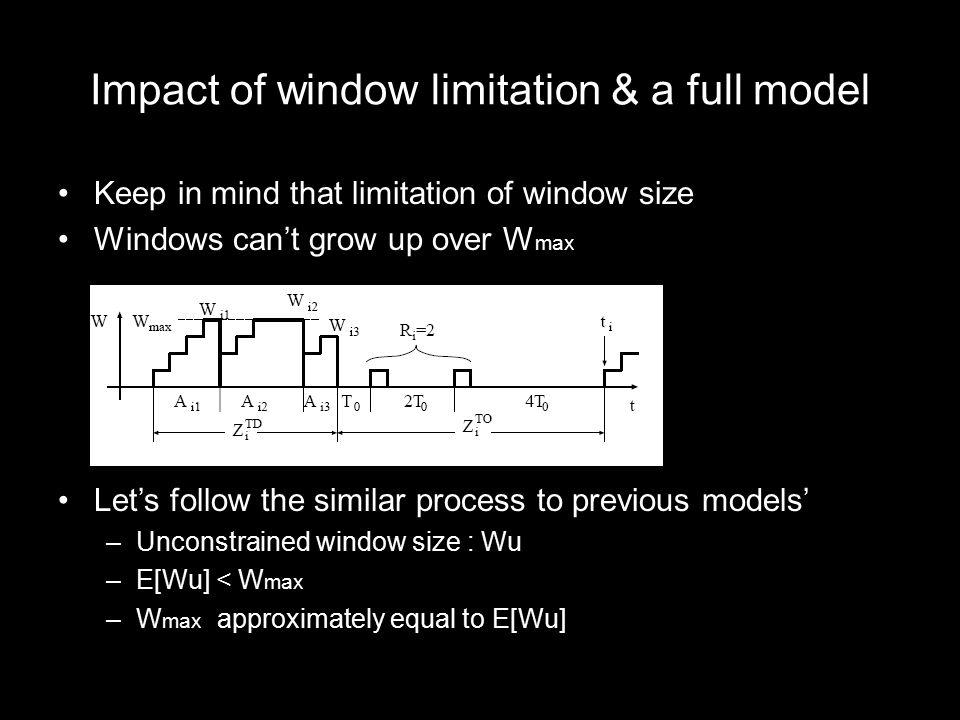 Impact of window limitation & a full model Keep in mind that limitation of window size Windows can't grow up over W max Let's follow the similar process to previous models' –Unconstrained window size : Wu –E[Wu] < W max –W max approximately equal to E[Wu]