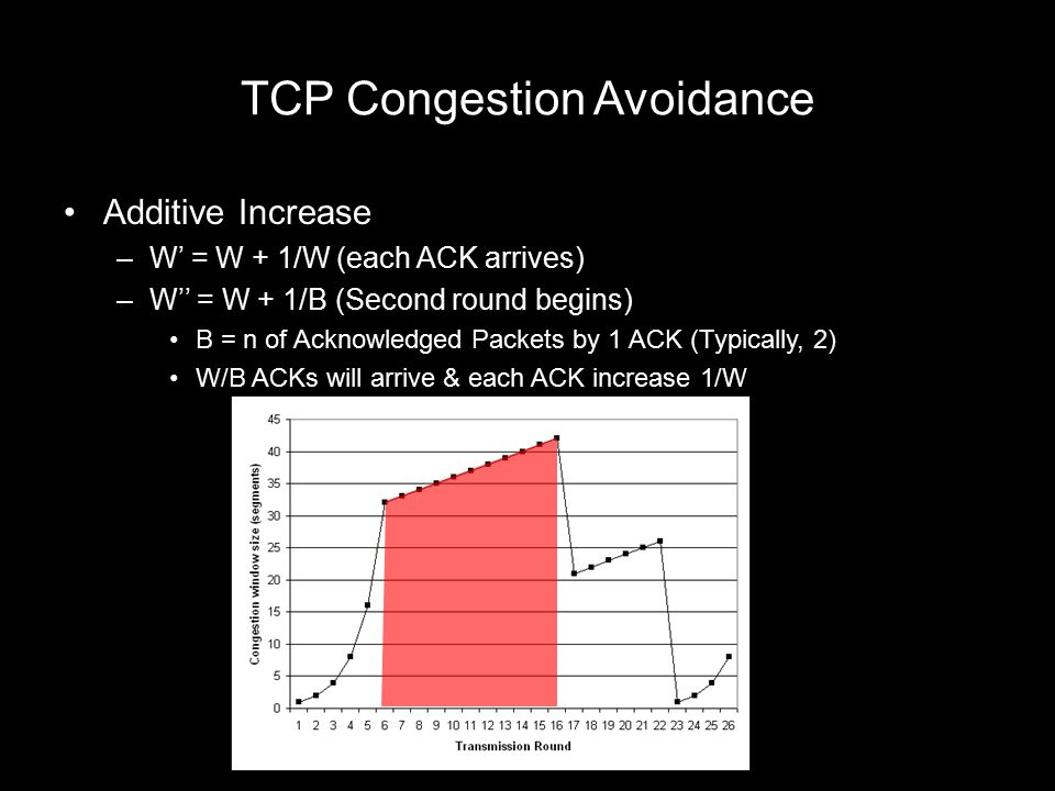 TCP Congestion Avoidance Multiplicative Decrease (3Duplicate ACKs) –W' = W * Md –Eventually, W' = W/2 –Don't go back to Slow Start, but Additive Increase Time Out –Go back to Slow Start –W = 1
