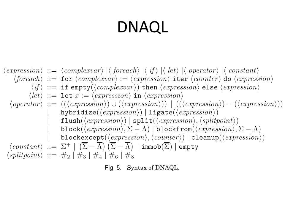 DNAQL
