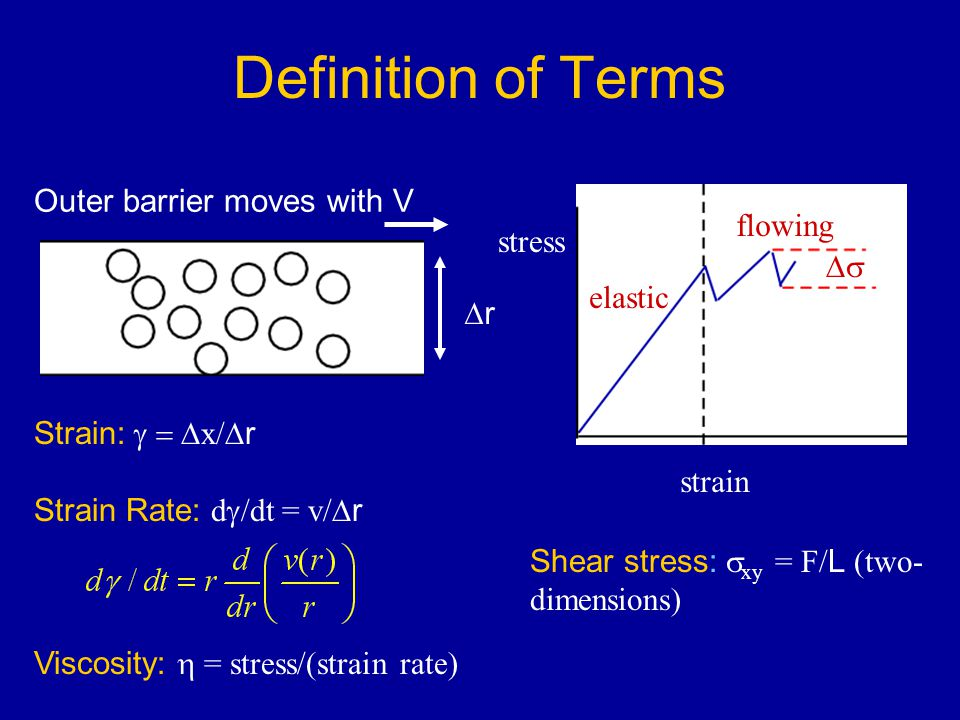 Definition of Terms Outer barrier moves with V Strain:   x/  r Strain Rate: d  /dt = v/  r Viscosity:  = stress/(strain rate) rr strain elastic flowing stress  Shear stress:  xy = F/ L (two- dimensions)