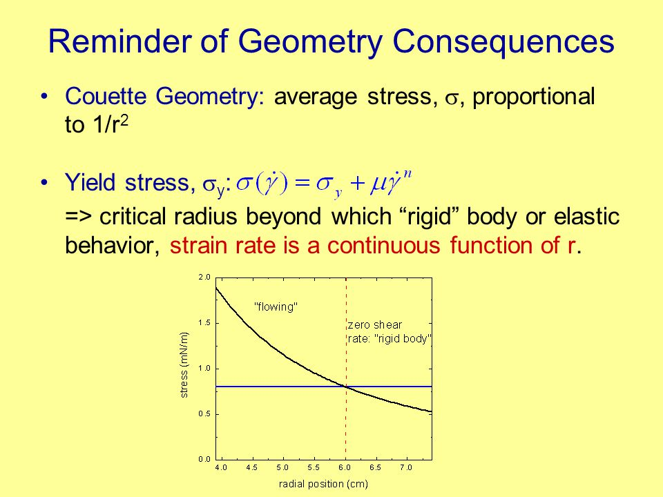 Reminder of Geometry Consequences Couette Geometry: average stress, , proportional to 1/r 2 Yield stress,  y : => critical radius beyond which rigid body or elastic behavior, strain rate is a continuous function of r.