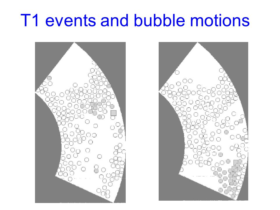 T1 events and bubble motions