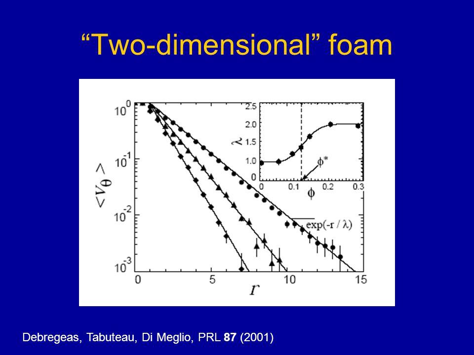 Two-dimensional foam Debregeas, Tabuteau, Di Meglio, PRL 87 (2001)