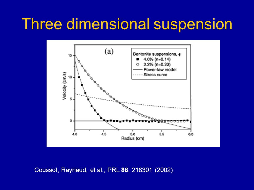 Three dimensional suspension Coussot, Raynaud, et al., PRL 88, 218301 (2002)