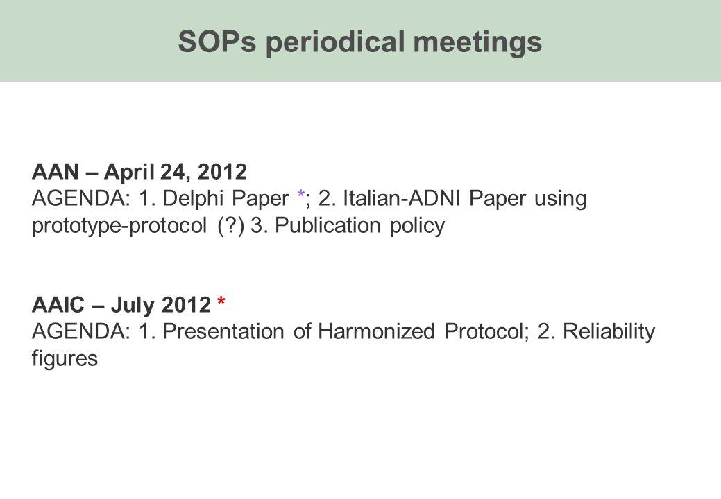 AAN – April 24, 2012 AGENDA: 1. Delphi Paper *; 2.