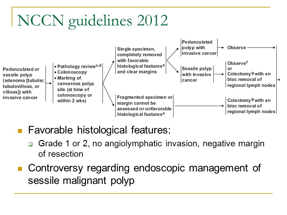 NCCN guidelines 2012 Favorable histological features:  Grade 1 or 2, no angiolymphatic invasion, negative margin of resection Controversy regarding e