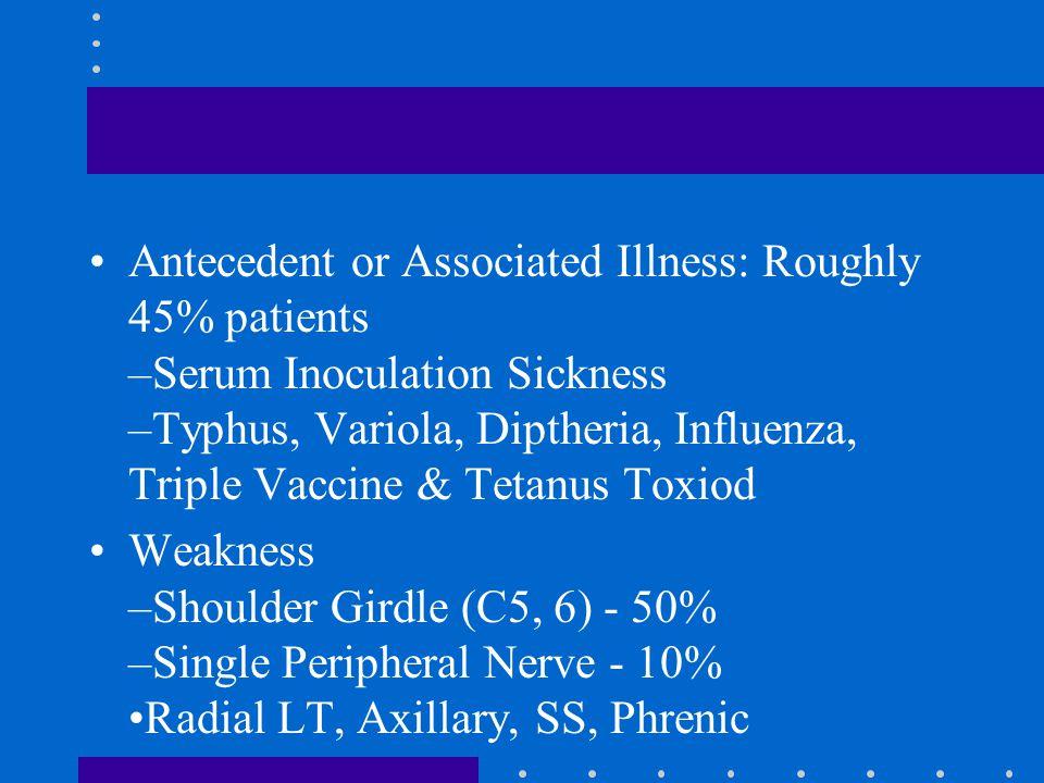 Antecedent or Associated Illness: Roughly 45% patients –Serum Inoculation Sickness –Typhus, Variola, Diptheria, Influenza, Triple Vaccine & Tetanus To