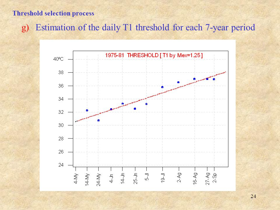 24 g)Estimation of the daily T1 threshold for each 7-year period Threshold selection process