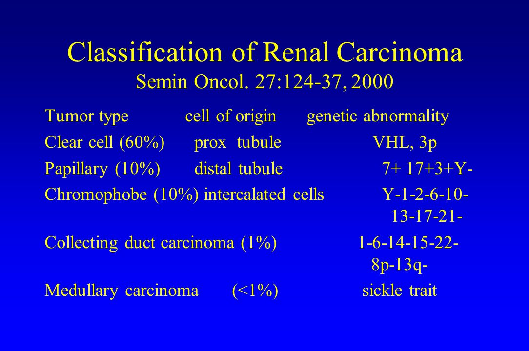 Classification of Renal Carcinoma Semin Oncol.