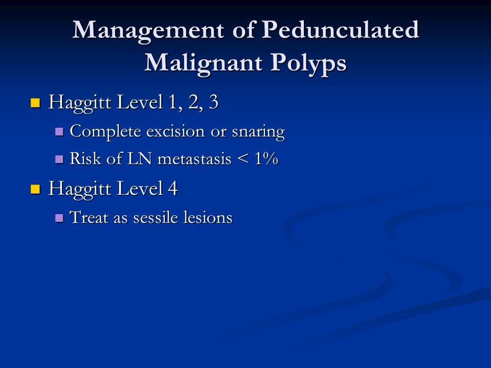 Management of Pedunculated Malignant Polyps Haggitt Level 1, 2, 3 Haggitt Level 1, 2, 3 Complete excision or snaring Complete excision or snaring Risk