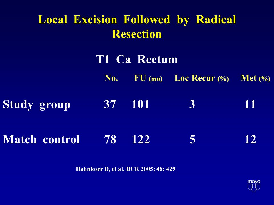 Local Excision Followed by Radical Resection T1 Ca Rectum No.