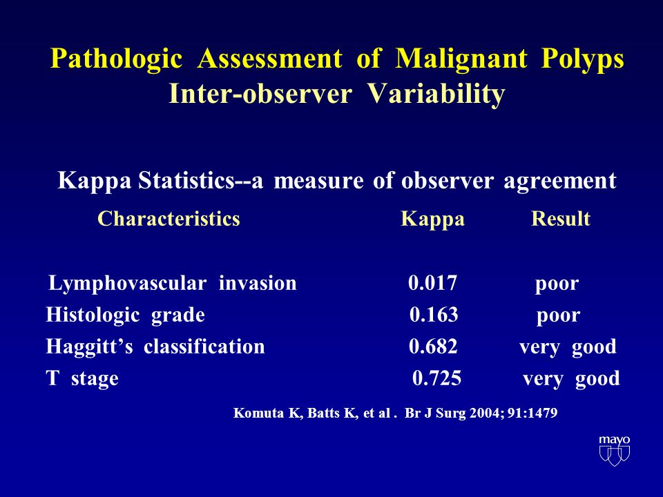Pathologic Assessment of Malignant Polyps Inter-observer Variability Kappa Statistics--a measure of observer agreement Characteristics Kappa Result Lymphovascular invasion 0.017 poor Histologic grade 0.163 poor Haggitt's classification 0.682 very good T stage 0.725 very good Komuta K, Batts K, et al.