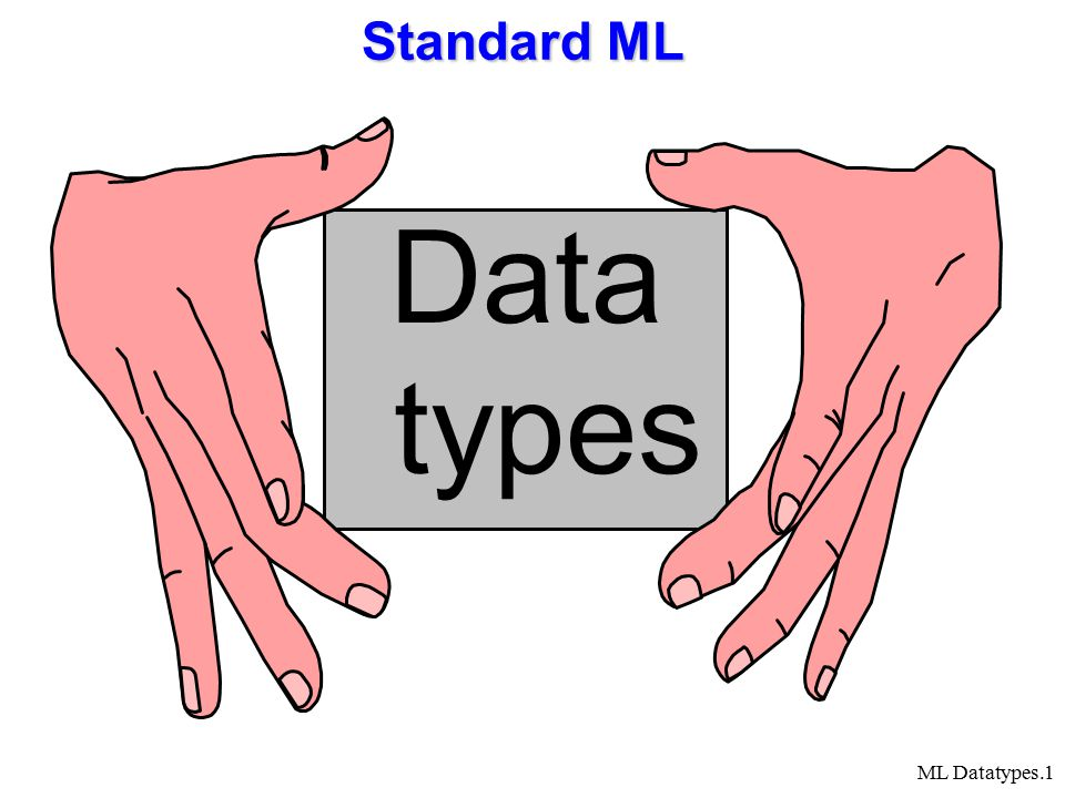 ML Datatypes.2 Concrete Data  Consists of constructions that can be inspected, taken apart, or joined to form larger constructions  Examples of concrete data: Lists Test whether or not empty Divide (a non-empty list) into its head and tail Join in new elements Trees, Logical proposition, etc.