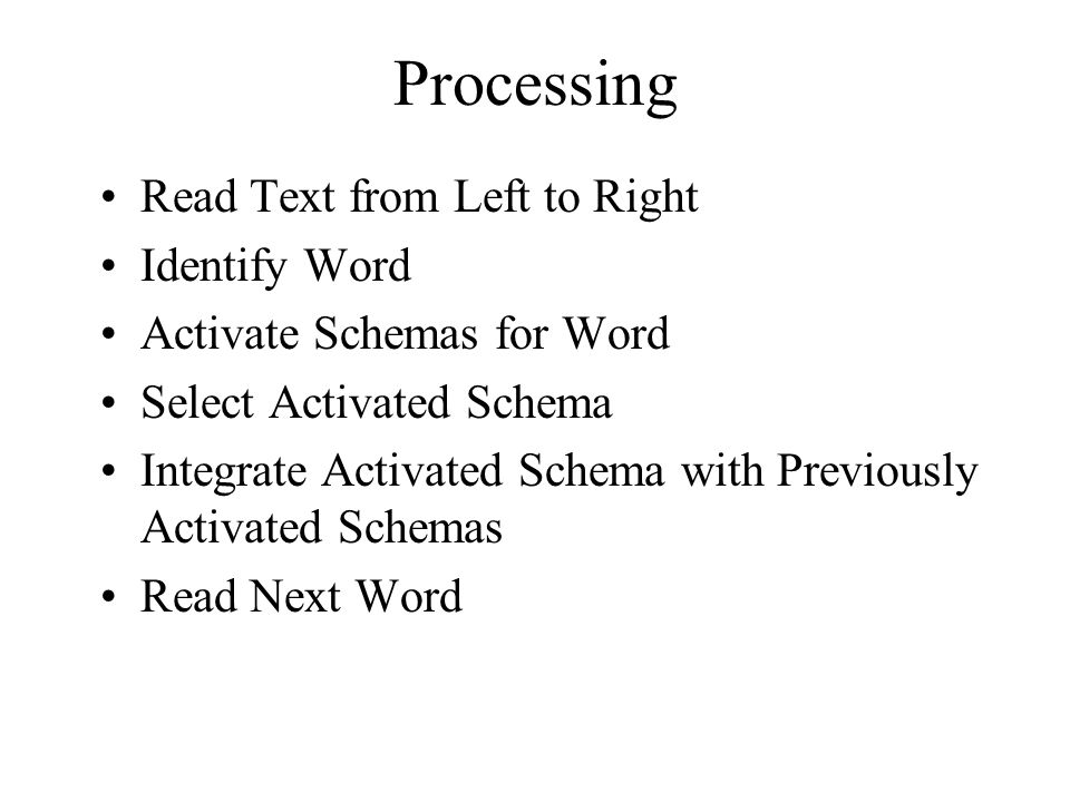 Processing Read Text from Left to Right Identify Word Activate Schemas for Word Select Activated Schema Integrate Activated Schema with Previously Act