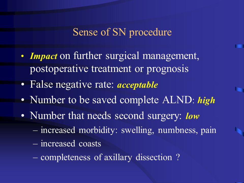 SN in tumors 3 cm Leidenius 2005 <= 3cm> 3cmP value Axillary metas % Micro-metas/ITC % Pos para-sternal SN % AD omitted (neg SN) % 38% 1.9% T1a-b: 72% T1c: 57% 71% 20% 2.8% 28.5% <.0001 <.02 NS <.001