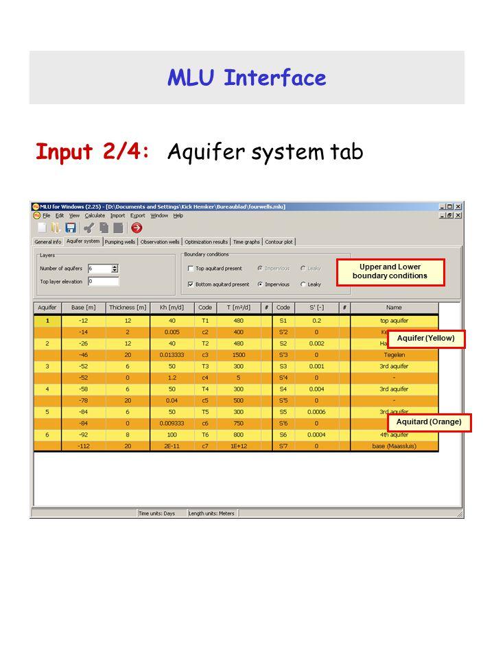 Aquitard (Orange) Aquifer (Yellow) Upper and Lower boundary conditions MLU Interface Input 2/4: Aquifer system tab
