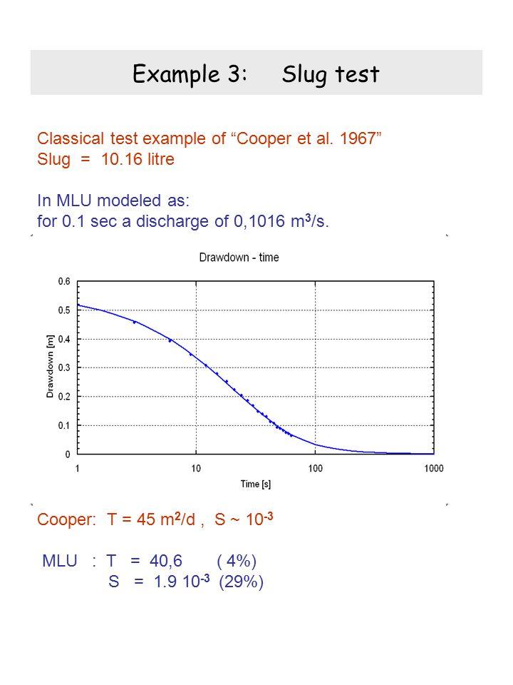 Example 3: Slug test Classical test example of Cooper et al.