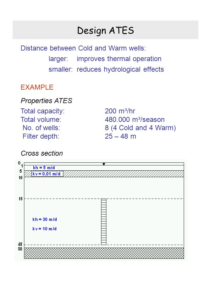 Design ATES Distance between Cold and Warm wells: larger: improves thermal operation smaller: reduces hydrological effects EXAMPLE Properties ATES Total capacity:200 m³/hr Total volume:480.000 m³/season No.