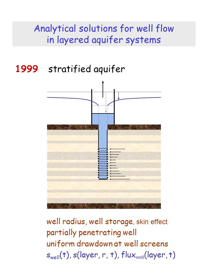 Analytical solutions for well flow in layered aquifer systems 1999 stratified aquifer well radius, well storage, skin effect partially penetrating well uniform drawdown at well screens s well (t), s(layer, r, t), flux well (layer, t)